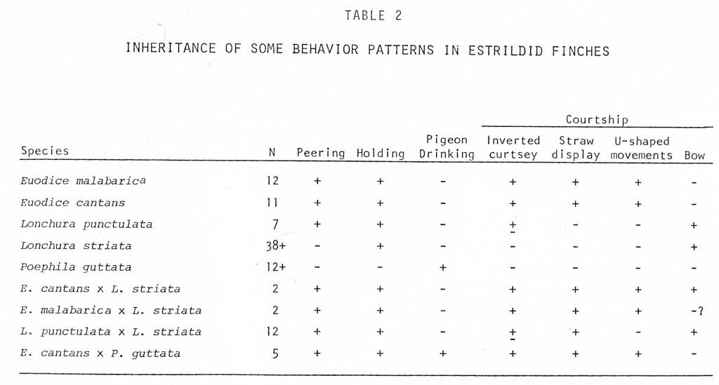 behaviorgenetics238_rev